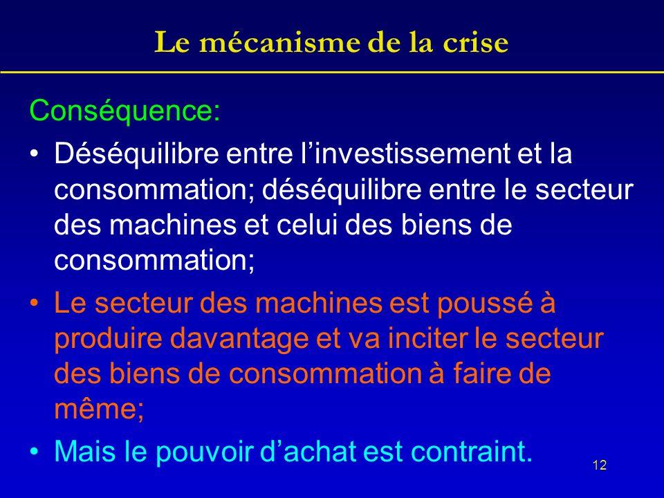 12 Le mécanisme de la crise Conséquence: Déséquilibre entre linvestissement et la consommation; déséquilibre entre le secteur des machines et celui des biens de consommation; Le secteur des machines est poussé à produire davantage et va inciter le secteur des biens de consommation à faire de même; Mais le pouvoir dachat est contraint.