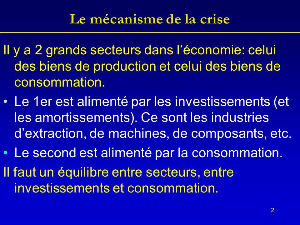 2 Le mécanisme de la crise Il y a 2 grands secteurs dans léconomie: celui des biens de production et celui des biens de consommation.