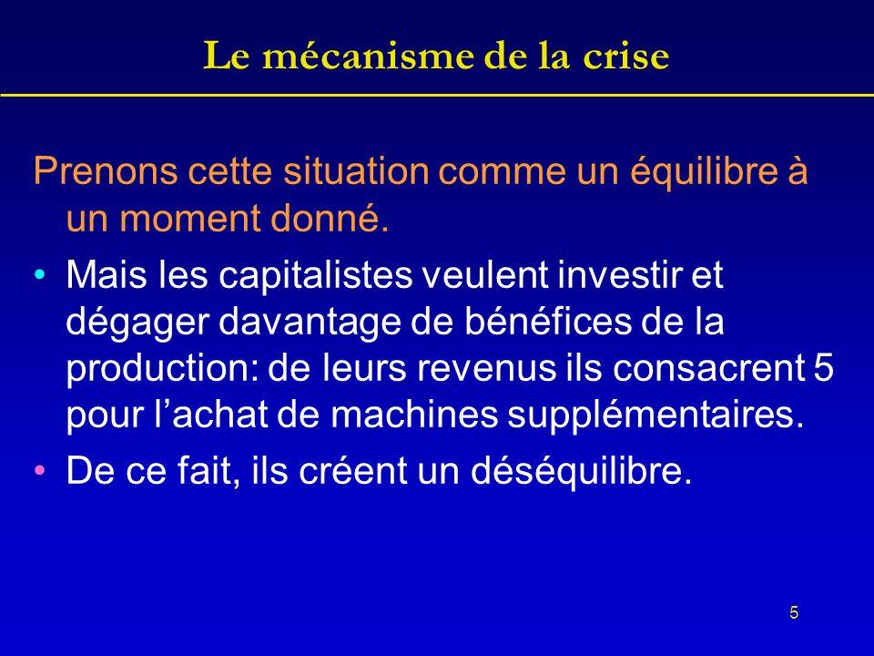5 Le mécanisme de la crise Prenons cette situation comme un équilibre à un moment donné.