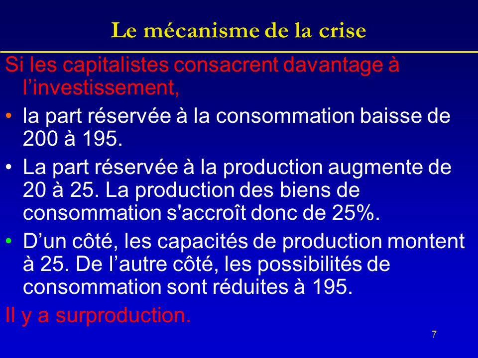 7 Le mécanisme de la crise Si les capitalistes consacrent davantage à linvestissement, la part réservée à la consommation baisse de 200 à 195.