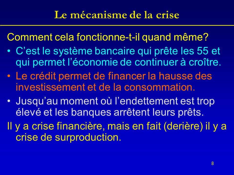 8 Le mécanisme de la crise Comment cela fonctionne-t-il quand même.