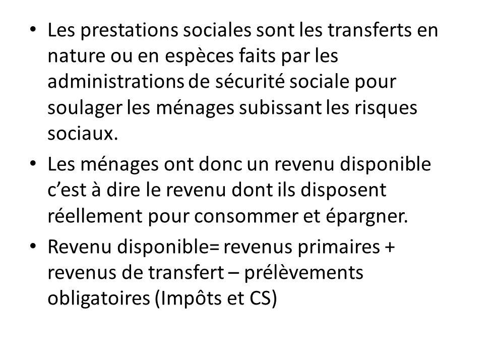 Les prestations sociales sont les transferts en nature ou en espèces faits par les administrations de sécurité sociale pour soulager les ménages subis