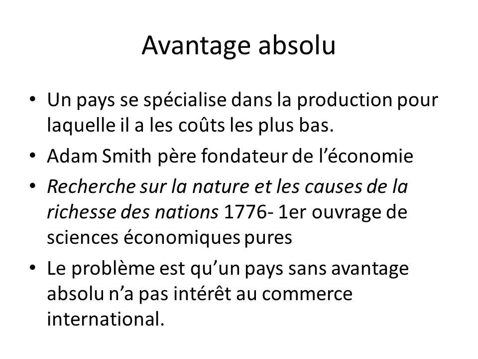 Avantage absolu Un pays se spécialise dans la production pour laquelle il a les coûts les plus bas. Adam Smith père fondateur de léconomie Recherche s