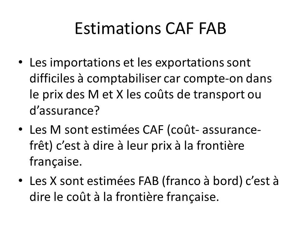 Estimations CAF FAB Les importations et les exportations sont difficiles à comptabiliser car compte-on dans le prix des M et X les coûts de transport