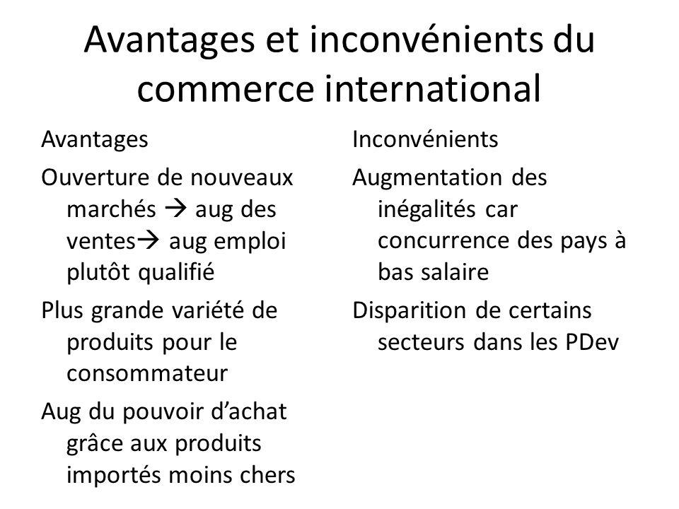 Avantages et inconvénients du commerce international Avantages Ouverture de nouveaux marchés aug des ventes aug emploi plutôt qualifié Plus grande var