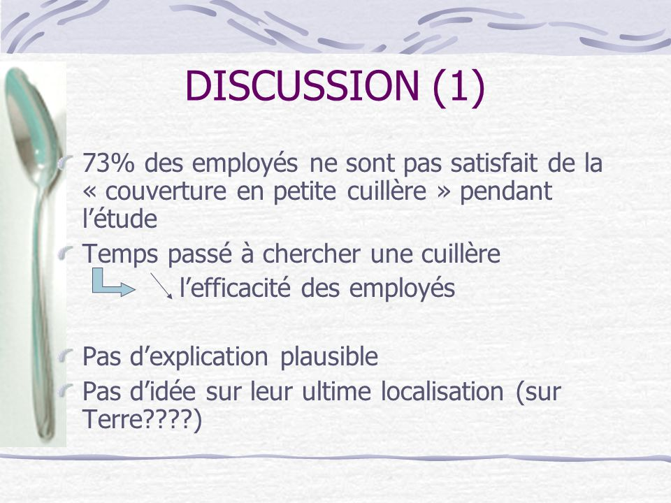 Results of follow-up teaspoon questionnaire Taux de réponse = 67%