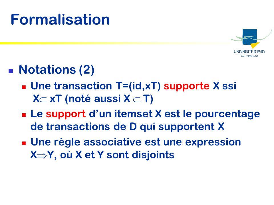 Formalisation Notations (2) Une transaction T=(id,xT) supporte X ssi X xT (noté aussi X T) Le support dun itemset X est le pourcentage de transactions