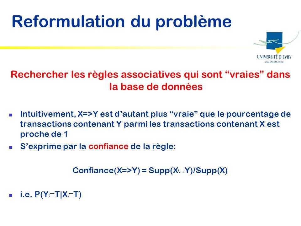 Reformulation du problème Rechercher les règles associatives qui sont vraies dans la base de données Intuitivement, X=>Y est dautant plus vraie que le
