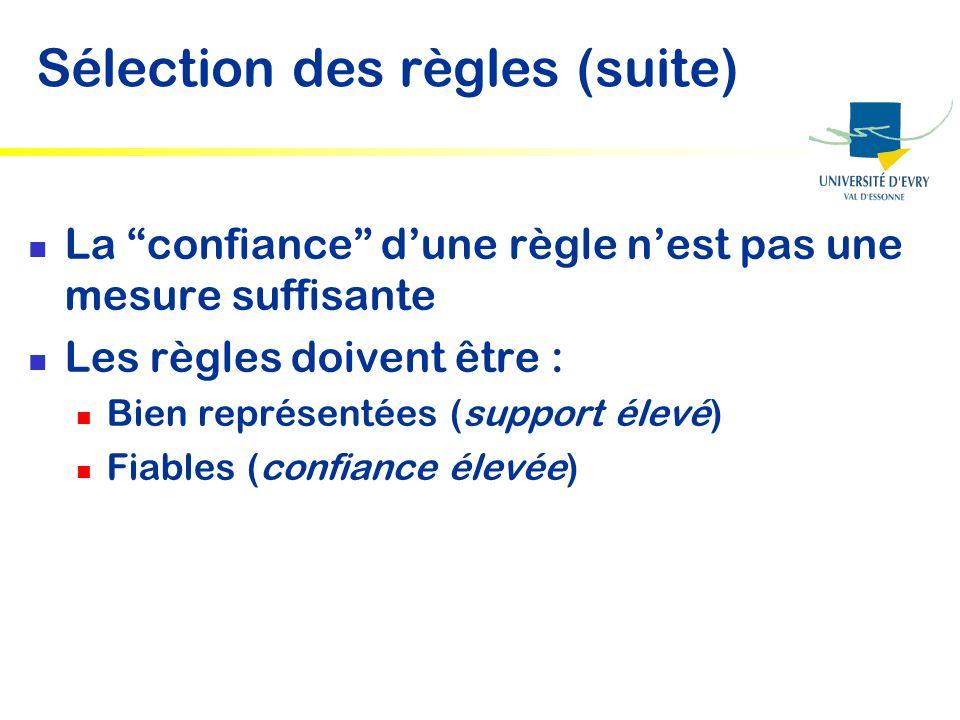 Sélection des règles (suite) La confiance dune règle nest pas une mesure suffisante Les règles doivent être : Bien représentées (support élevé) Fiable