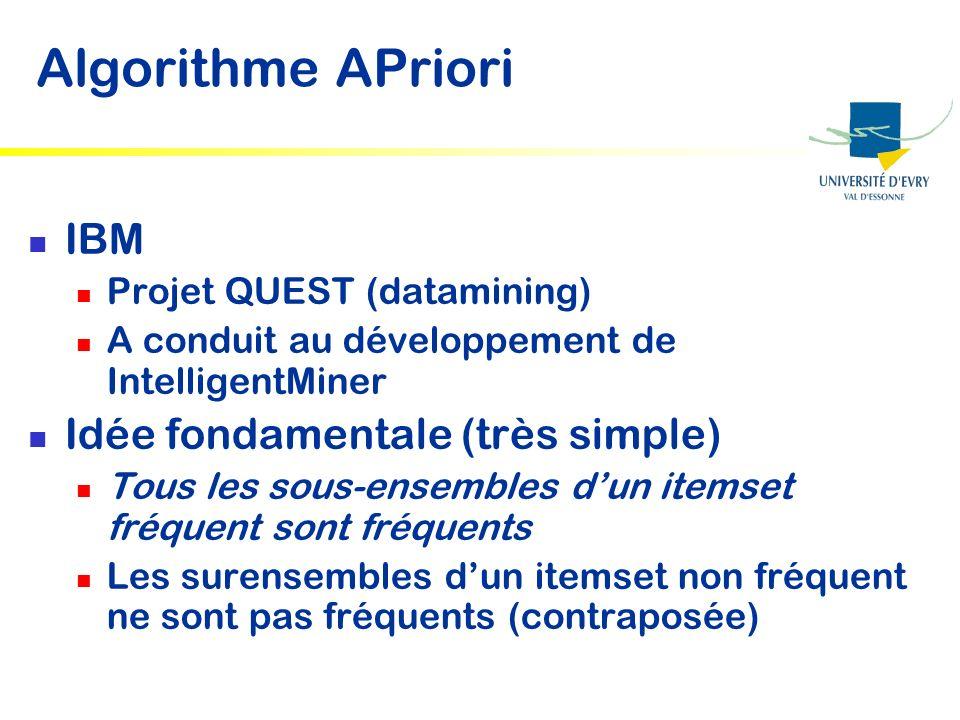 Algorithme APriori IBM Projet QUEST (datamining) A conduit au développement de IntelligentMiner Idée fondamentale (très simple) Tous les sous-ensemble