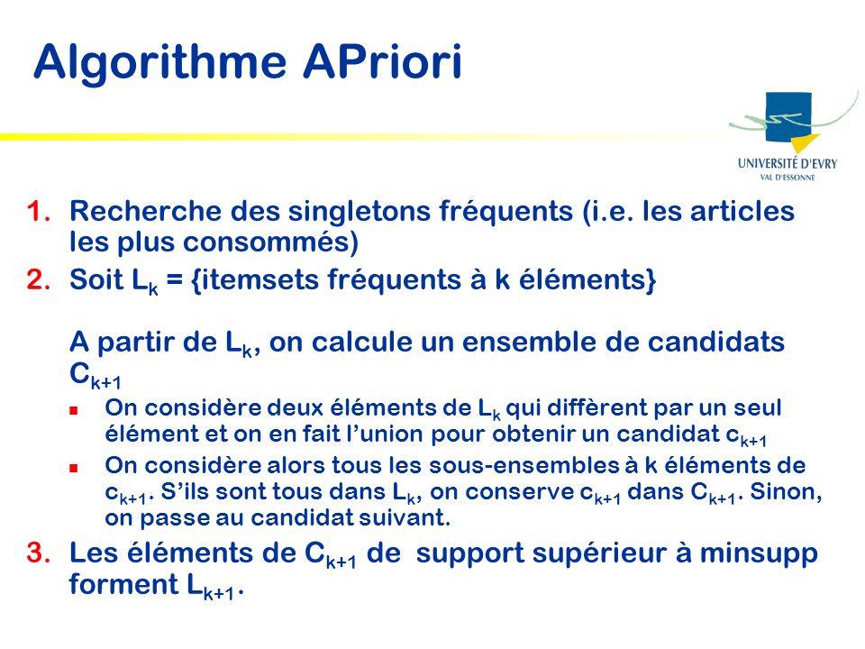 Algorithme APriori 1.Recherche des singletons fréquents (i.e. les articles les plus consommés) 2.Soit L k = {itemsets fréquents à k éléments} A partir