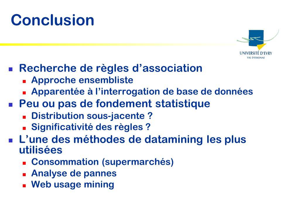 Conclusion Recherche de règles dassociation Approche ensembliste Apparentée à linterrogation de base de données Peu ou pas de fondement statistique Di