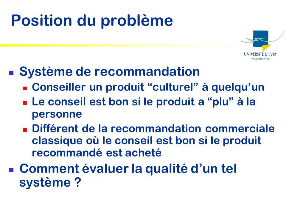 Position du problème Système de recommandation Conseiller un produit culturel à quelquun Le conseil est bon si le produit a plu à la personne Différen