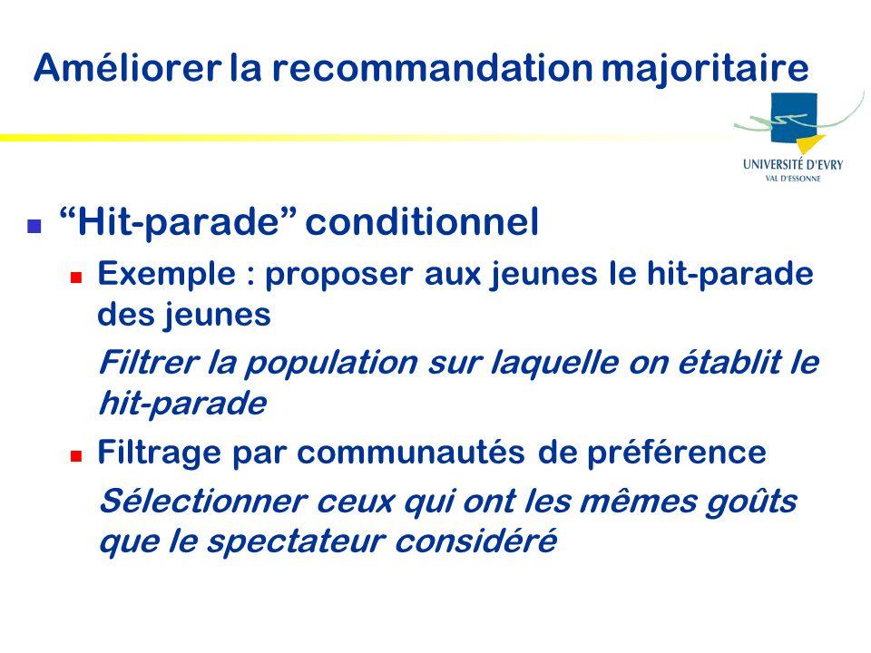 Améliorer la recommandation majoritaire Hit-parade conditionnel Exemple : proposer aux jeunes le hit-parade des jeunes Filtrer la population sur laque
