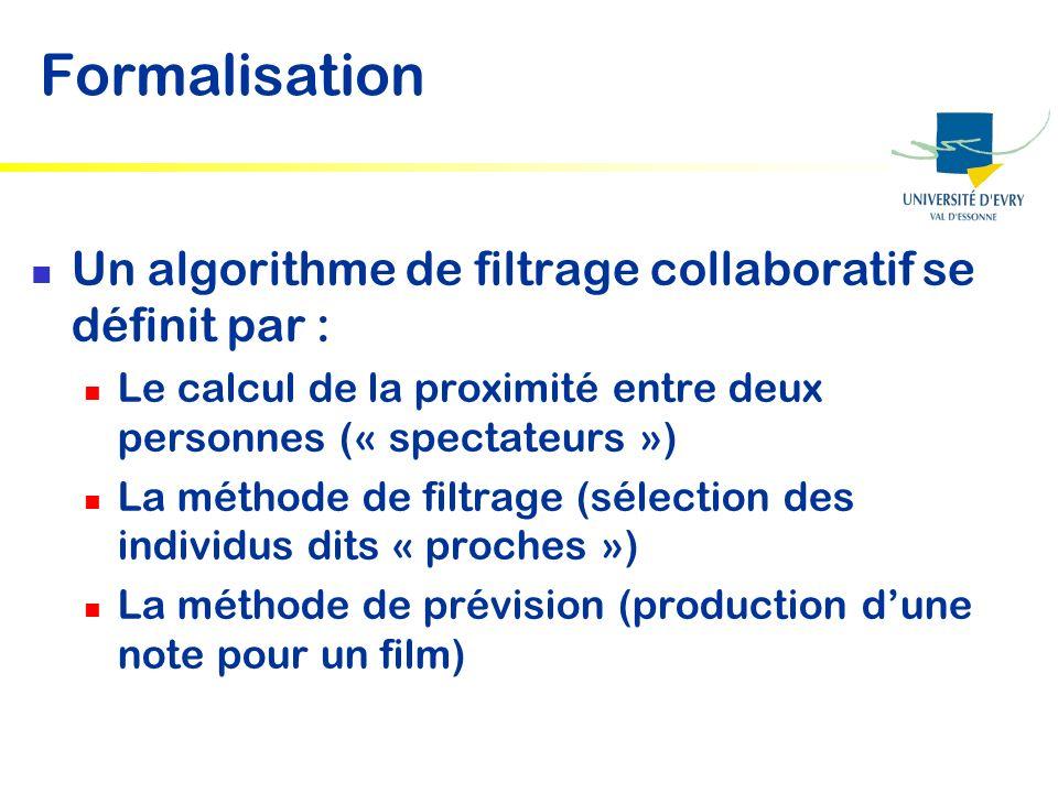 Formalisation Un algorithme de filtrage collaboratif se définit par : Le calcul de la proximité entre deux personnes (« spectateurs ») La méthode de f