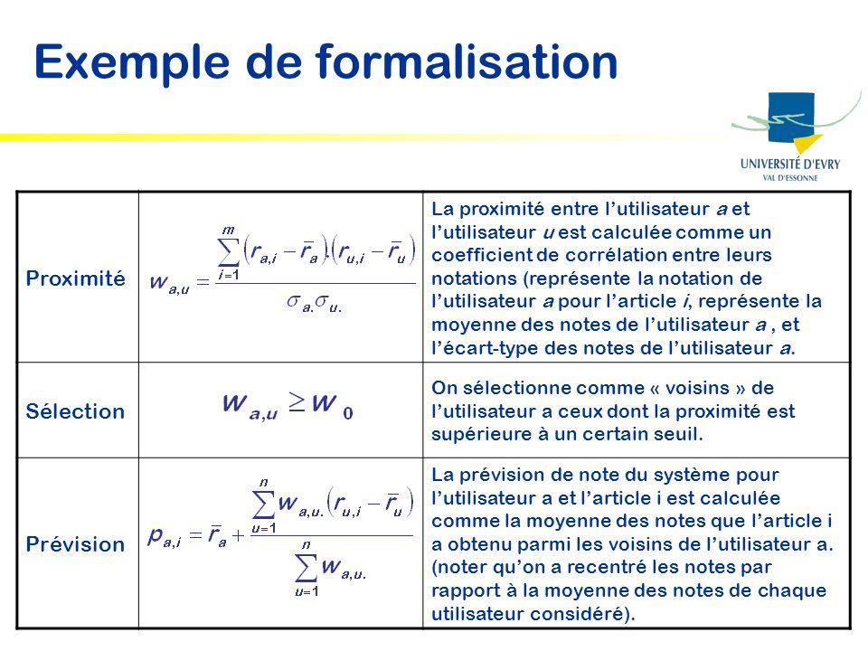 Exemple de formalisation Proximité La proximité entre lutilisateur a et lutilisateur u est calculée comme un coefficient de corrélation entre leurs no