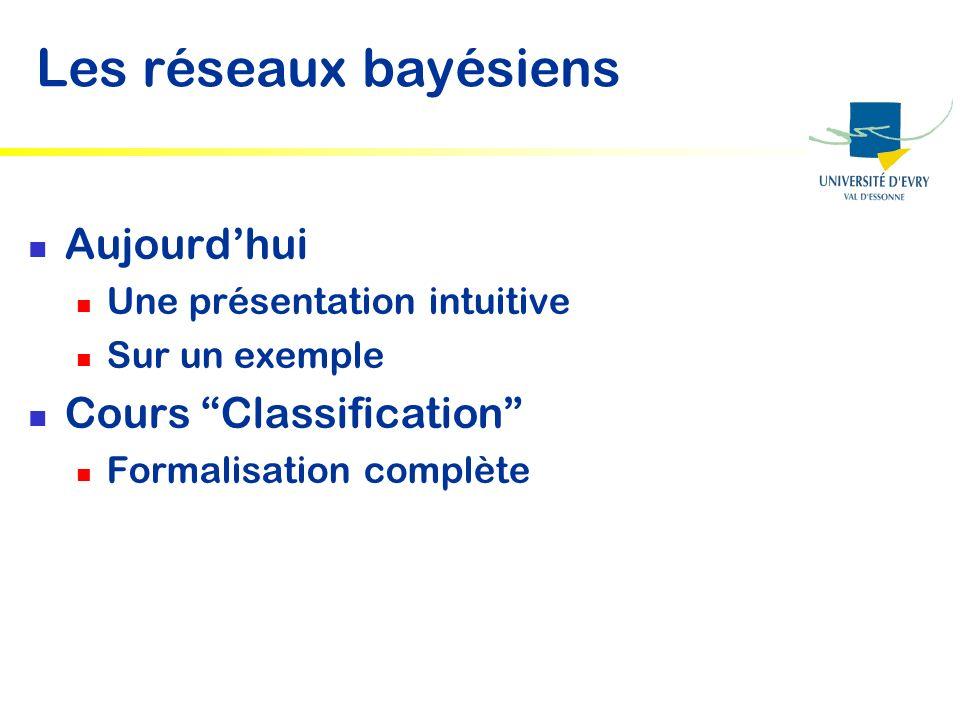 Les réseaux bayésiens Aujourdhui Une présentation intuitive Sur un exemple Cours Classification Formalisation complète