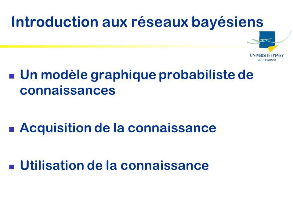 Introduction aux réseaux bayésiens Un modèle graphique probabiliste de connaissances Acquisition de la connaissance Utilisation de la connaissance