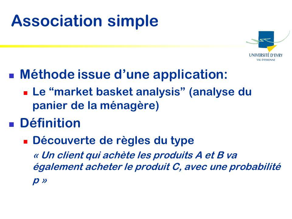 Caractérisation Application Cest un problème typique de vente croisée Méthode Uniquement basée sur les données (méthode descriptive ensembliste) Pas dapproche probabiliste formalisée (hypothèse de distribution, etc.)