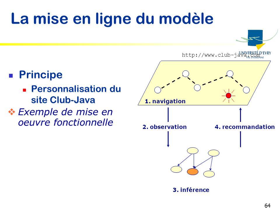 64 Principe Personnalisation du site Club-Java Principe Personnalisation du site Club-Java Exemple de mise en oeuvre fonctionnelle http://www.club-jav