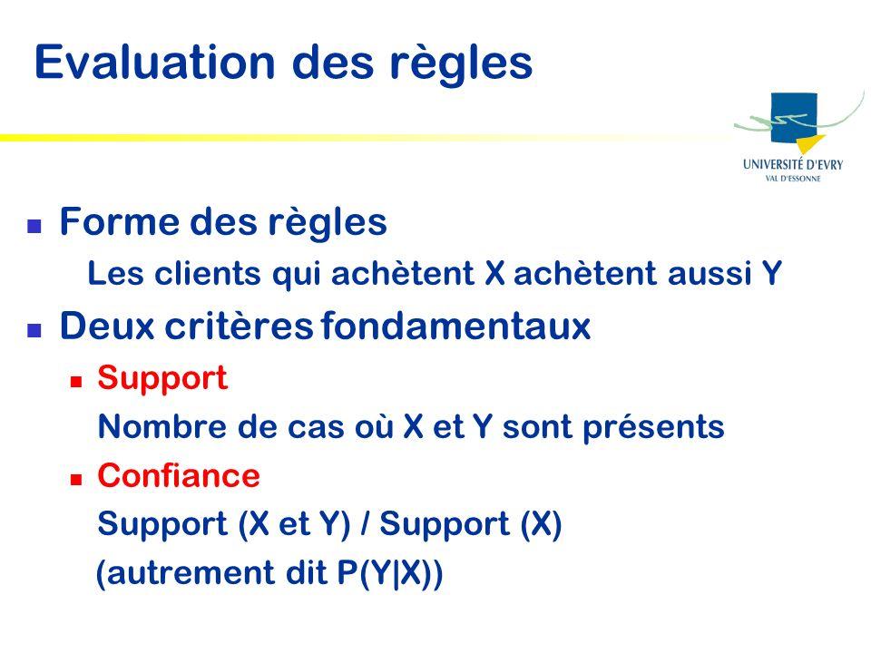Evaluation des règles Forme des règles Les clients qui achètent X achètent aussi Y Deux critères fondamentaux Support Nombre de cas où X et Y sont pré