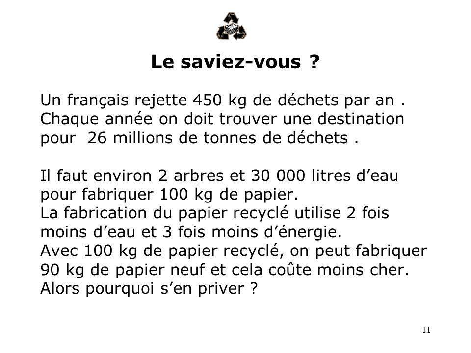 11 Le saviez-vous ? Un français rejette 450 kg de déchets par an. Chaque année on doit trouver une destination pour 26 millions de tonnes de déchets.