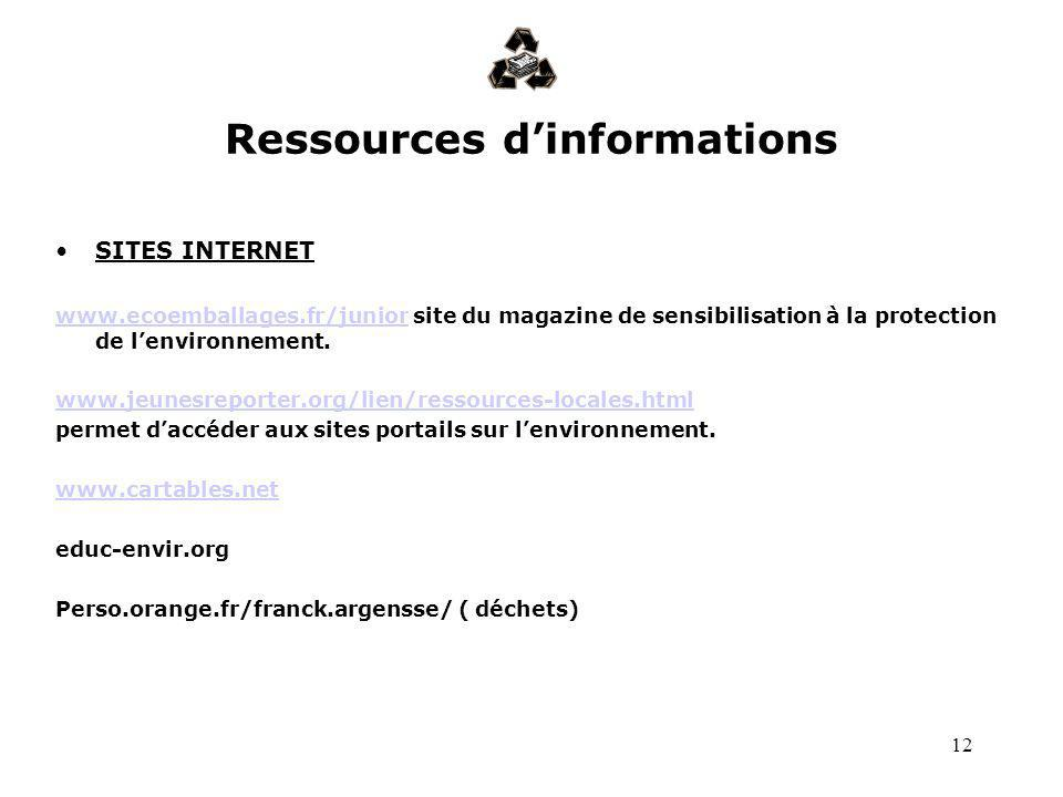 12 Ressources dinformations SITES INTERNET www.ecoemballages.fr/juniorwww.ecoemballages.fr/junior site du magazine de sensibilisation à la protection de lenvironnement.