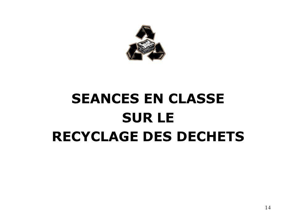 14 SEANCES EN CLASSE SUR LE RECYCLAGE DES DECHETS
