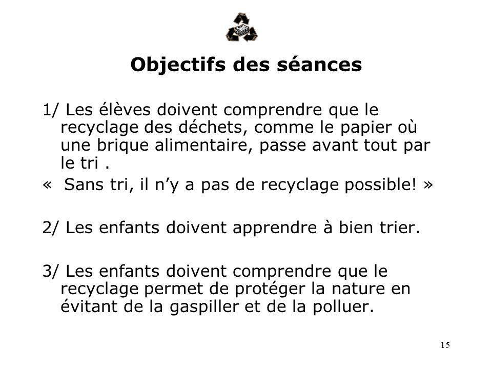15 Objectifs des séances 1/ Les élèves doivent comprendre que le recyclage des déchets, comme le papier où une brique alimentaire, passe avant tout pa