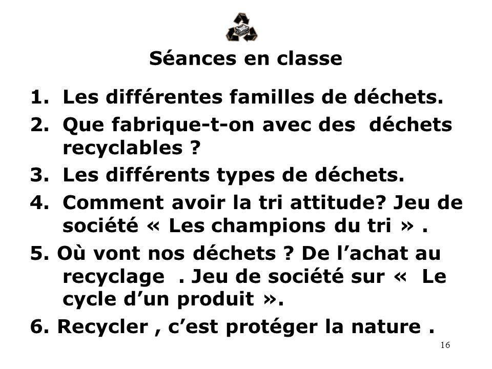 16 Séances en classe 1.Les différentes familles de déchets. 2.Que fabrique-t-on avec des déchets recyclables ? 3.Les différents types de déchets. 4.Co