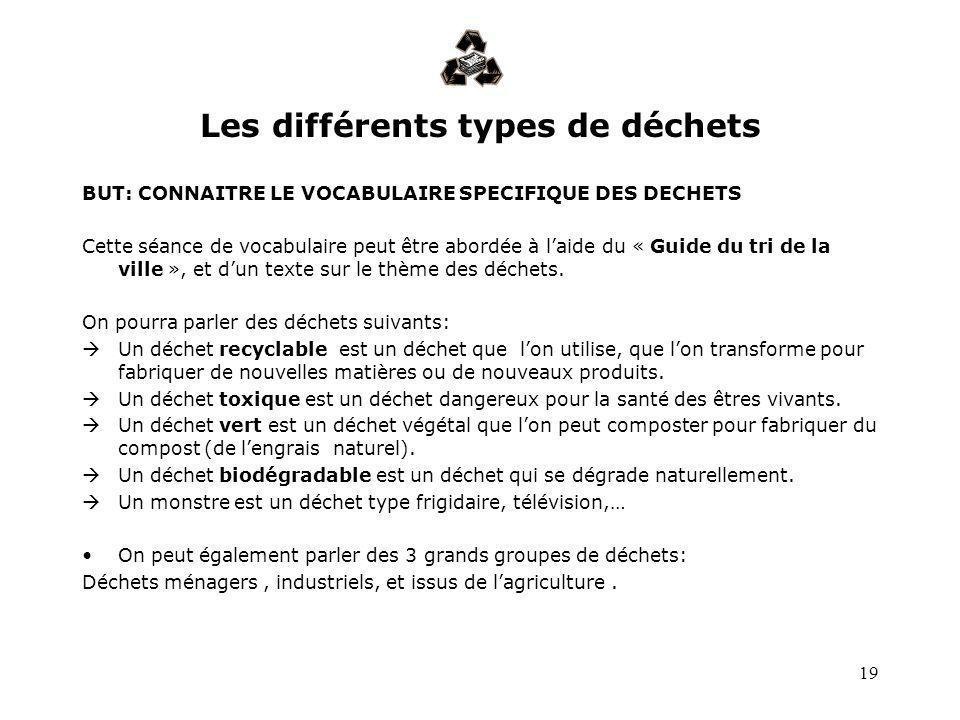 19 Les différents types de déchets BUT: CONNAITRE LE VOCABULAIRE SPECIFIQUE DES DECHETS Cette séance de vocabulaire peut être abordée à laide du « Gui