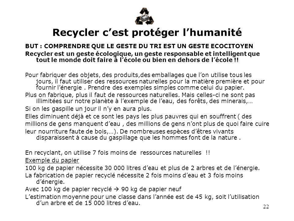 22 Recycler cest protéger lhumanité BUT : COMPRENDRE QUE LE GESTE DU TRI EST UN GESTE ECOCITOYEN Recycler est un geste écologique, un geste responsabl