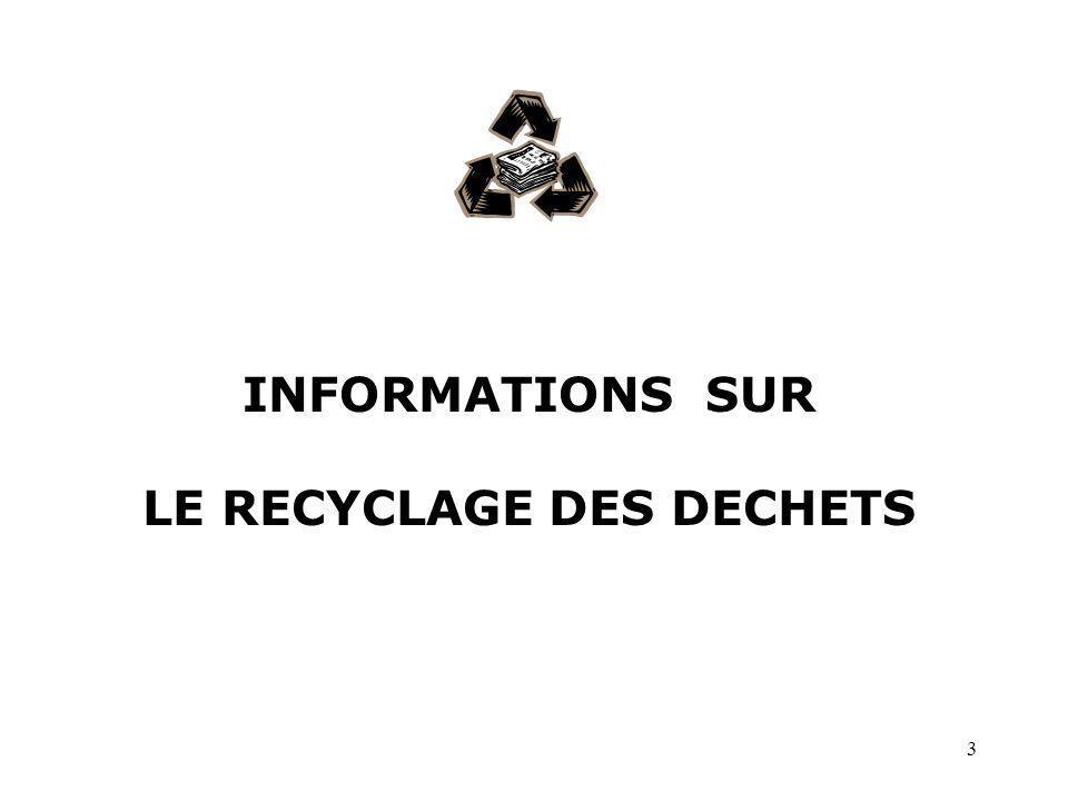 3 INFORMATIONS SUR LE RECYCLAGE DES DECHETS