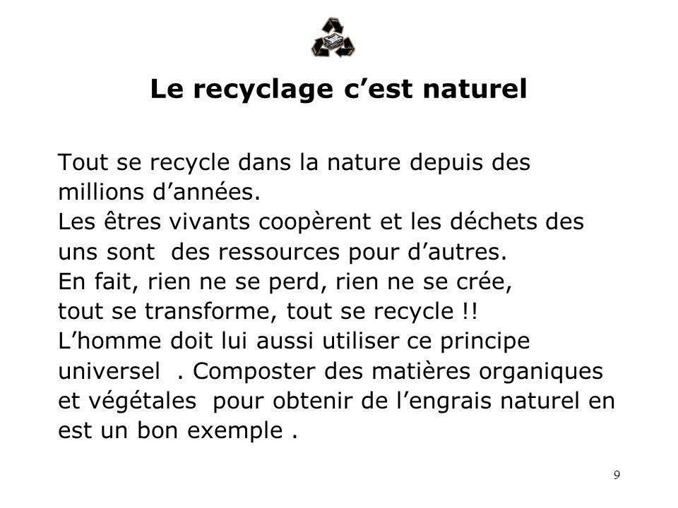 9 Le recyclage cest naturel Tout se recycle dans la nature depuis des millions dannées. Les êtres vivants coopèrent et les déchets des uns sont des re