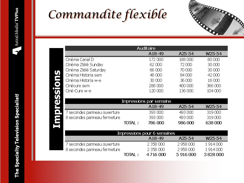 The Specialty Television Specialist! Impressions Commandite flexible