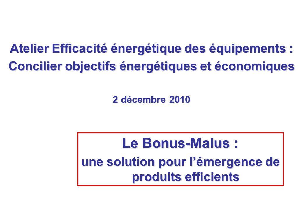 1 Atelier Efficacité énergétique des équipements : Concilier objectifs énergétiques et économiques 2 décembre 2010 Le Bonus-Malus : une solution pour lémergence de produits efficients