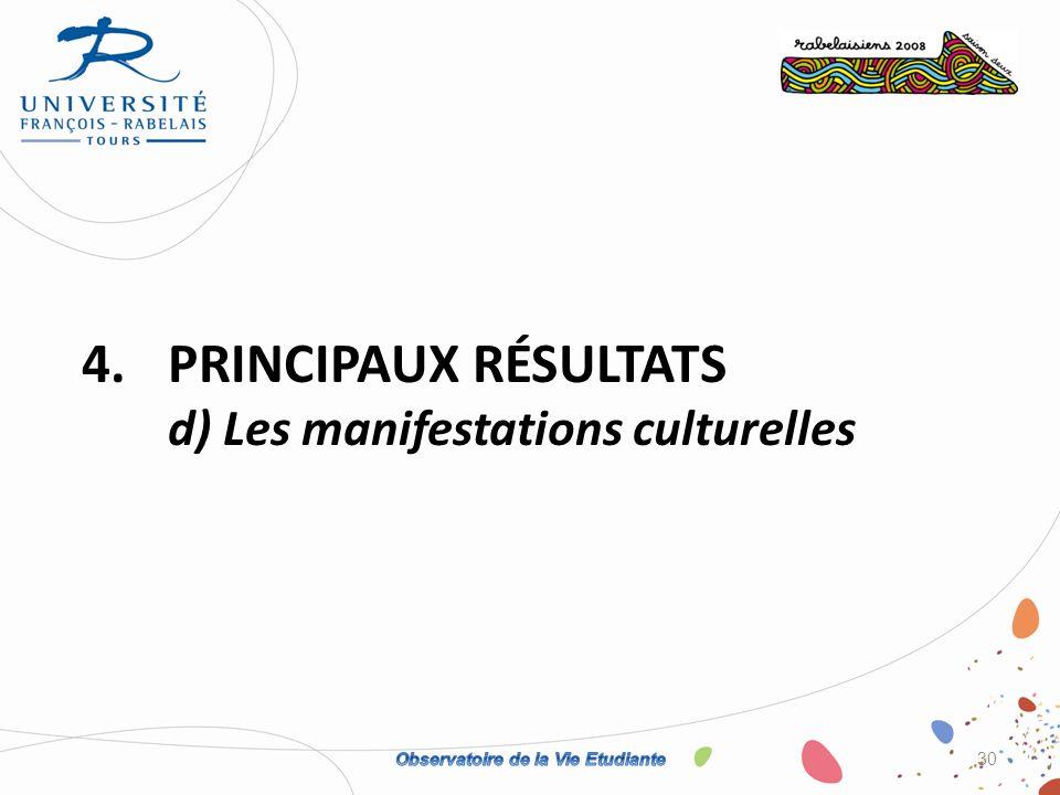 4.PRINCIPAUX RÉSULTATS d) Les manifestations culturelles 30