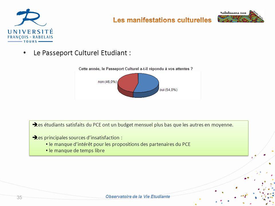 Le Passeport Culturel Etudiant : 35 Les étudiants satisfaits du PCE ont un budget mensuel plus bas que les autres en moyenne.