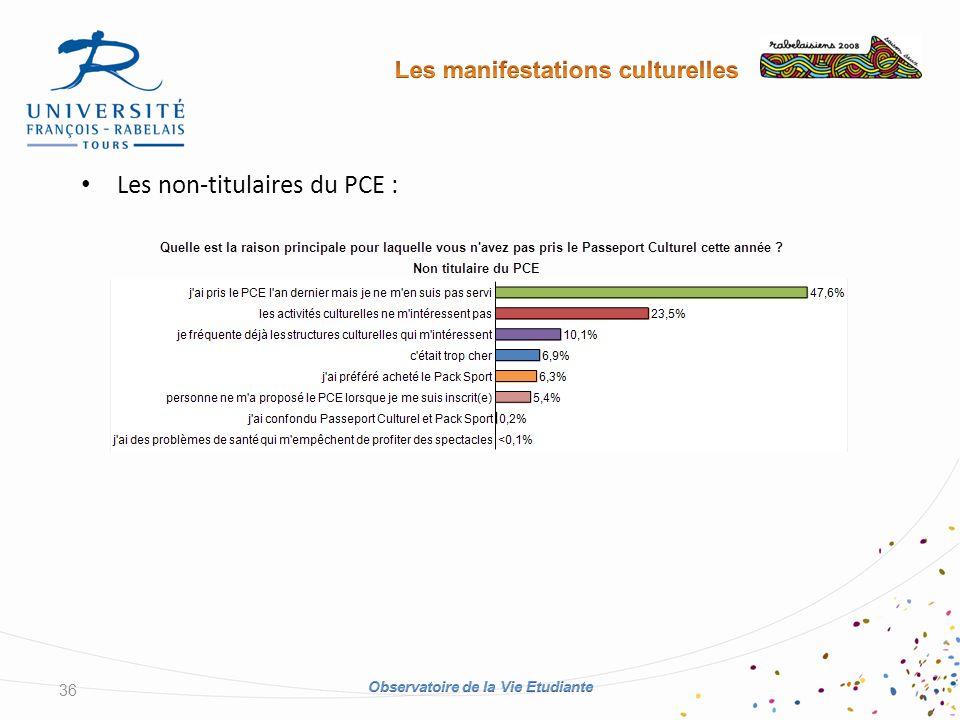 Les non-titulaires du PCE : 36