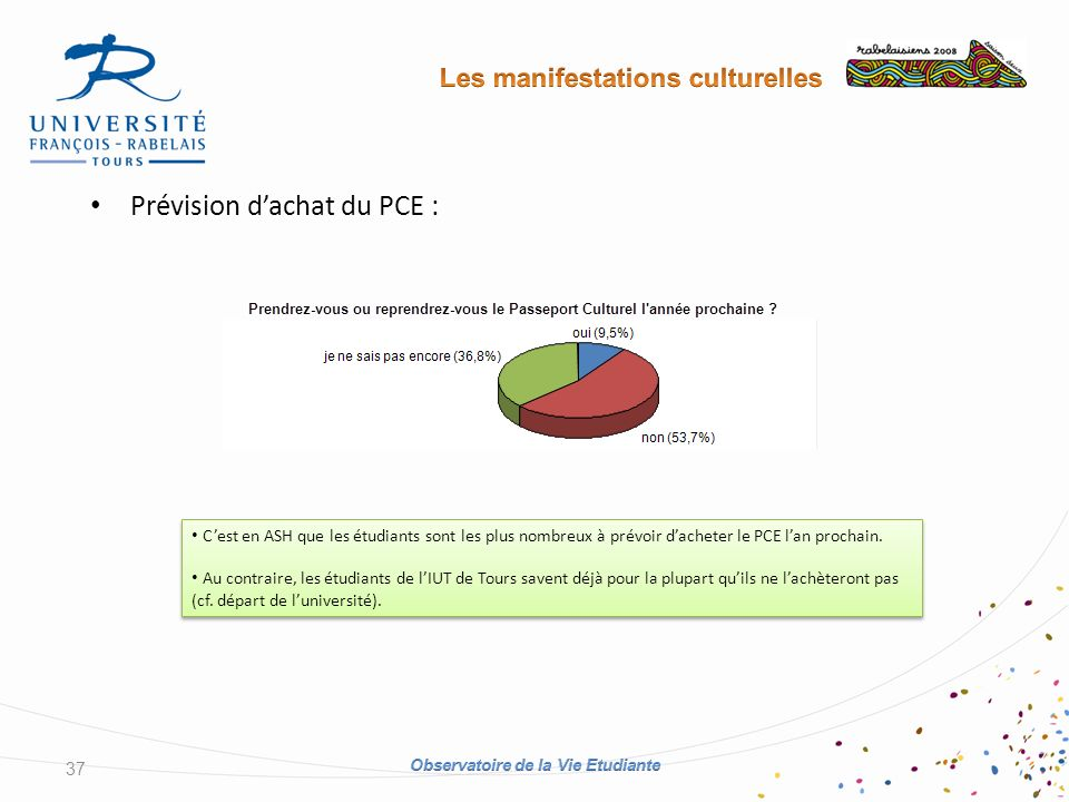 Prévision dachat du PCE : 37 Cest en ASH que les étudiants sont les plus nombreux à prévoir dacheter le PCE lan prochain.