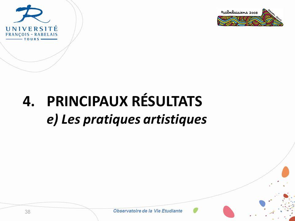 4.PRINCIPAUX RÉSULTATS e) Les pratiques artistiques 38
