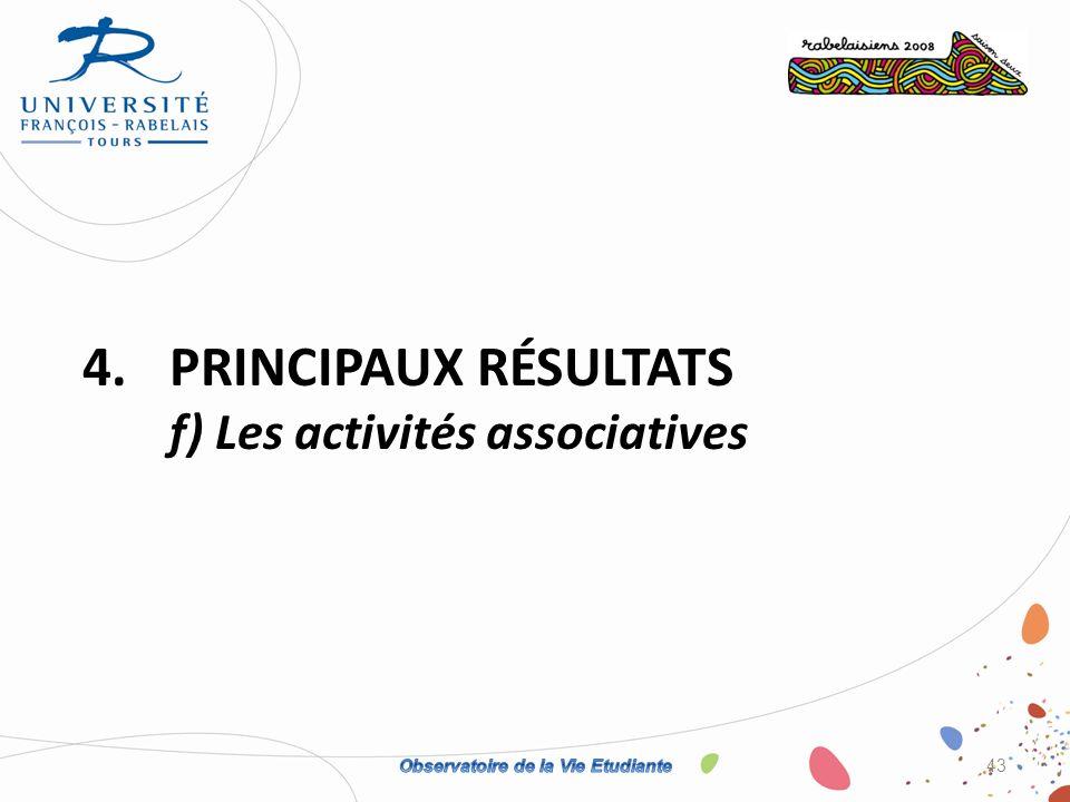 4.PRINCIPAUX RÉSULTATS f) Les activités associatives 43