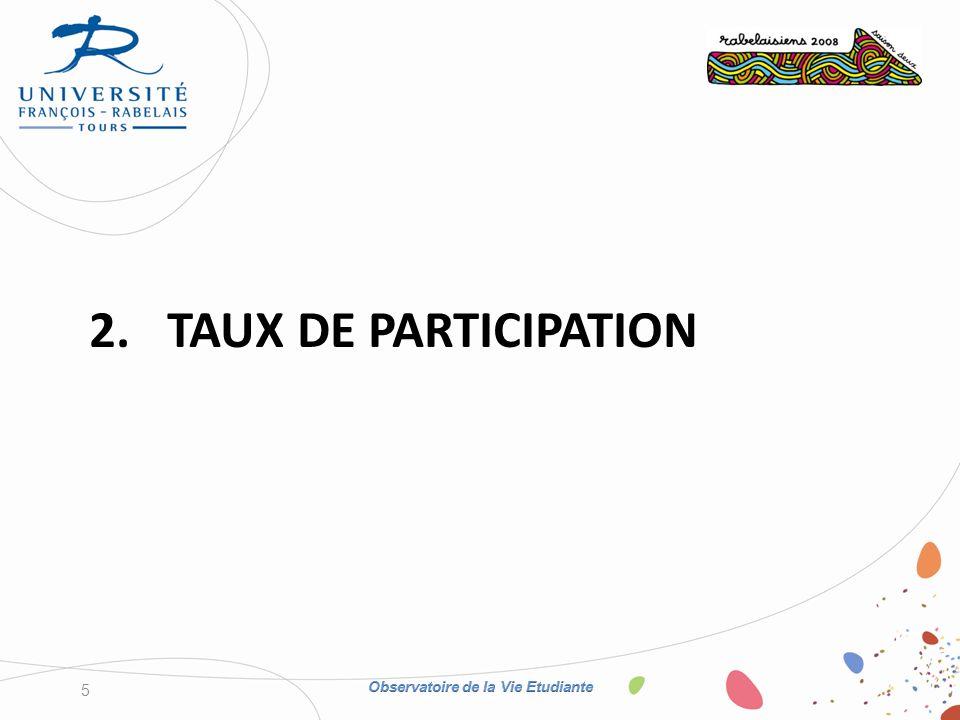 2.TAUX DE PARTICIPATION 5