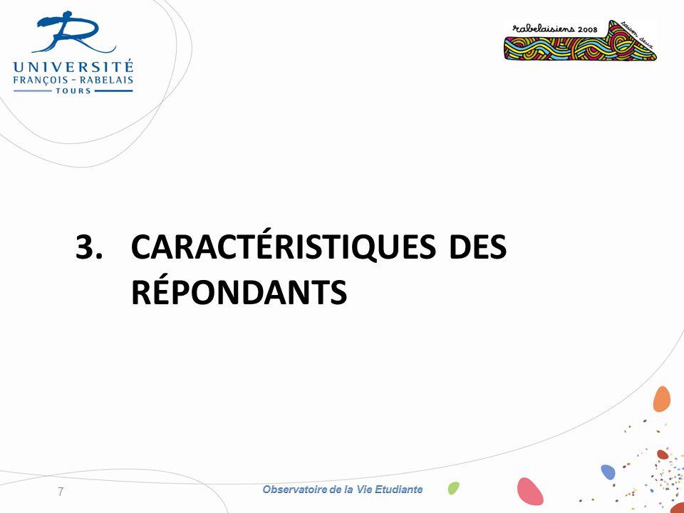 3.CARACTÉRISTIQUES DES RÉPONDANTS 7