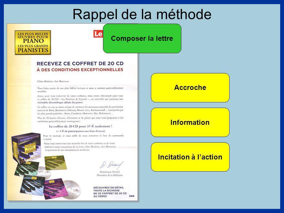 Rappel de la méthode Composer la lettre Accroche Information Incitation à laction