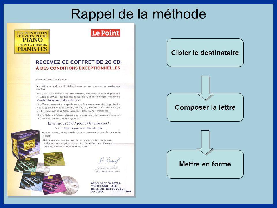 Rappel de la méthode Composer la lettre Donner un objectif à votre lettre Motiver le destinataire Incitation à laction
