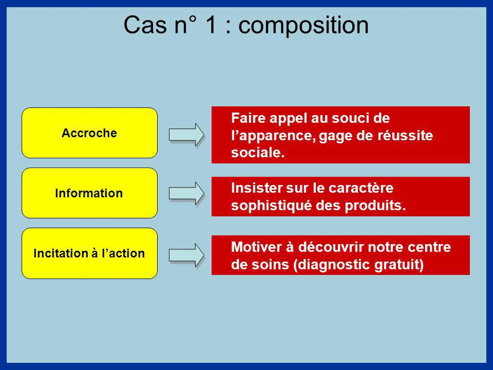Cas n° 1 : composition Accroche Information Incitation à laction Faire appel au souci de lapparence, gage de réussite sociale.