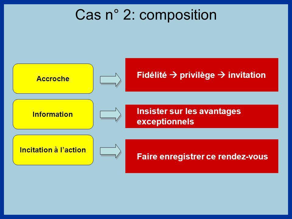 Cas n° 2: composition Accroche Information Incitation à laction Fidélité privilège invitation Insister sur les avantages exceptionnels Faire enregistrer ce rendez-vous