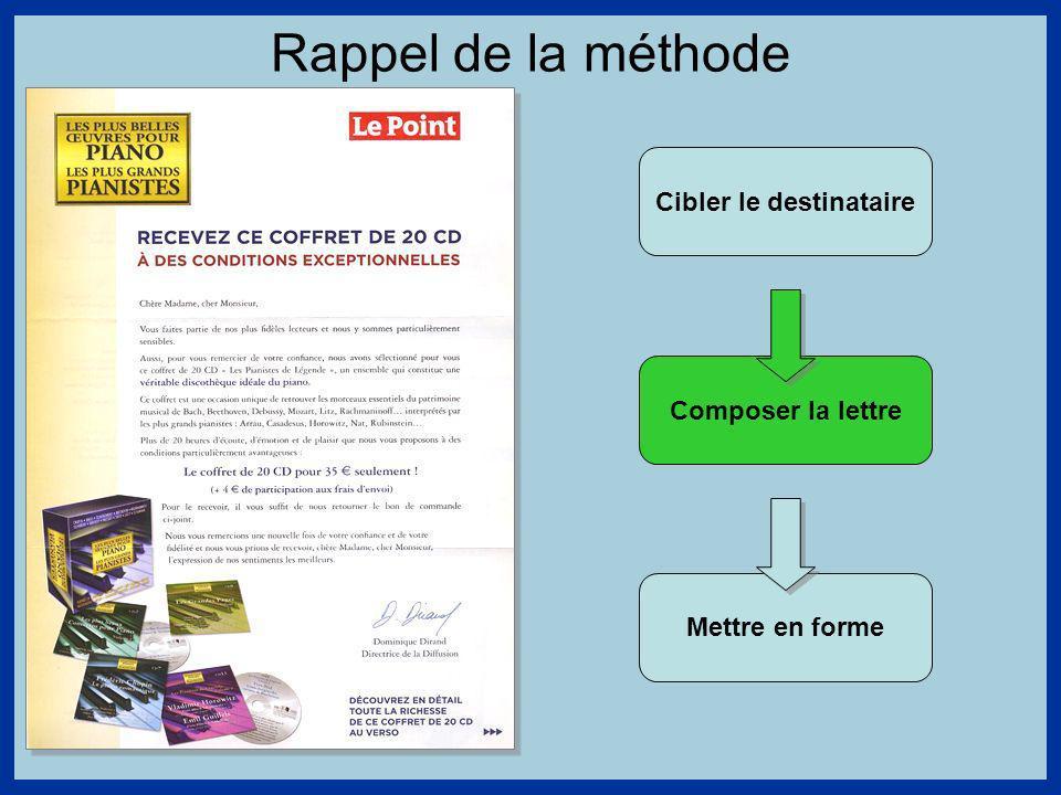 Rappel de la méthode Mettre en forme Composer la lettre Cibler le destinataire