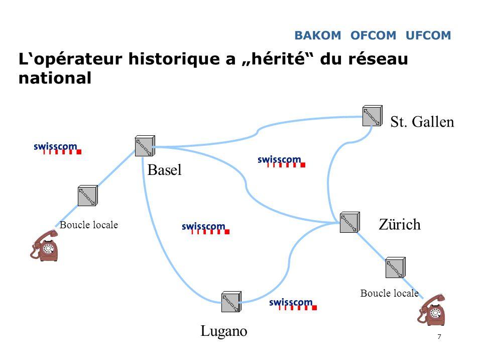 7 Lopérateur historique a hérité du réseau national Zürich Basel Boucle locale St. Gallen Lugano